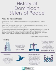 sisters-of-peace-infographic-4